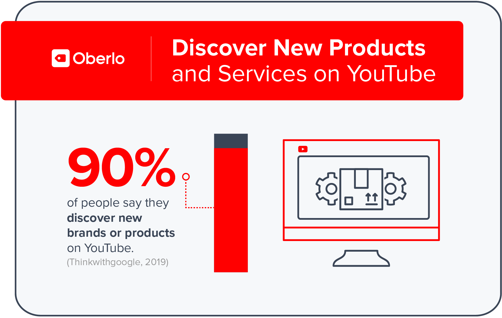 Youtube-users-discover-new-products-08